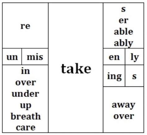 morphology  teach vocabulary  images
