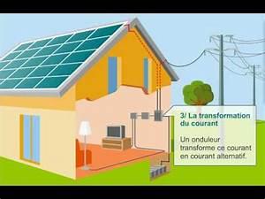 maison solaire youtube With energie d une maison