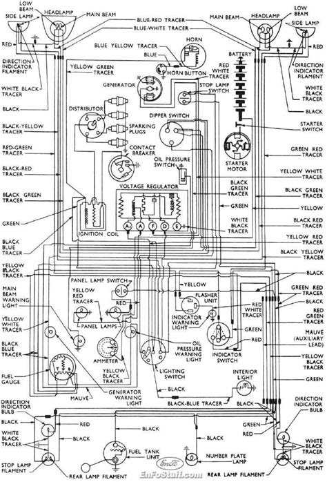 complete wiring diagrams    ford anglia