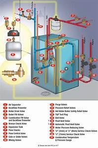 Boiler Repair In Chicago
