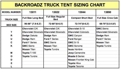 napier outdoors backroadz  full size short bed truck
