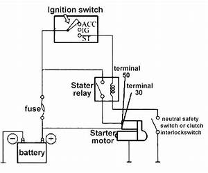 starter motor solenoid wiring diagram impremedianet With using a remote starter switch to bypass the control circuit and