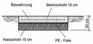 Terrasse Betonieren Dicke : gartenhaus fundament garten landschaft tipps und tricks f r bauherren und modernisierer ~ Whattoseeinmadrid.com Haus und Dekorationen