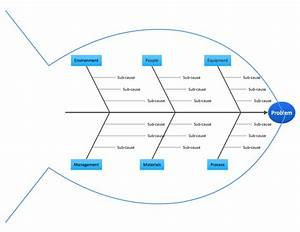 Fishbone diagram solution conceptdrawcom for Fishbone diagram template xls