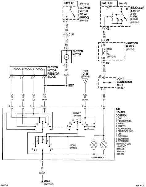 Installing Electric Cooling Fans Dodge Ram