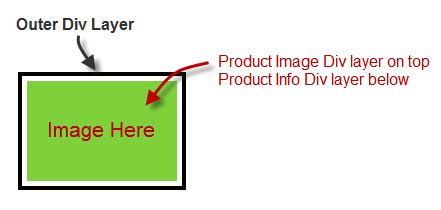 jquery animate div layer to resume original html layout