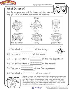 cardinal directions activities  kindergarten buscar