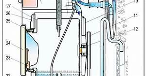 Schematics Diagrams  Washing Machine System Diagram Front
