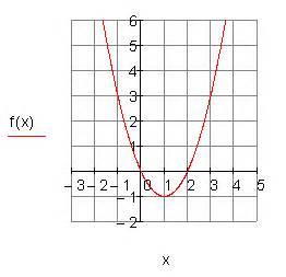 Scheitelpunkt Berechnen Parabel : l sungen quadratische funktionen teil i ~ Themetempest.com Abrechnung