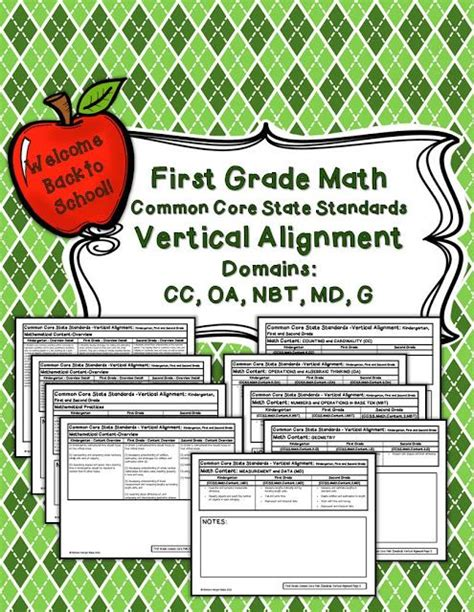 Teaching Common Core Standards First Grade  1st Grade Math Common Core Standards Checklist