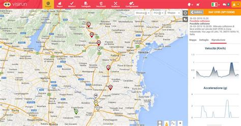 Visirun Mobile by Flotte Aziendali Meno Costi E Pi 249 Efficienza Con Il