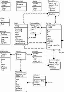 User Interface Schema