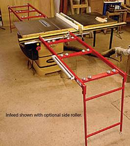 Ezee-Feed - Infeed and Outfeed tables for the table saw