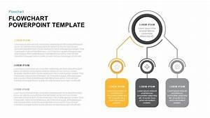 Flowchart Powerpoint Template Showcase A Dynamic Process
