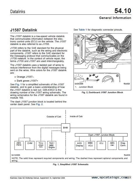 Freightliner Wiring Manual by Freightliner Business Class M2 Workshop Manual Pdf