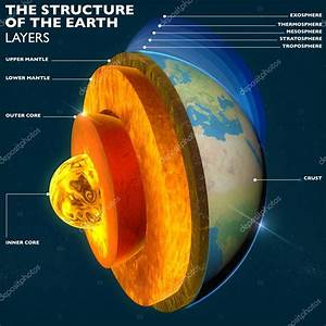 Structure Of The Earth  U2014 Stock Photo  U00a9 Vampy1  59260229