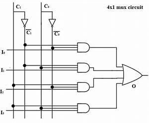 Knowledge Of Computer  Multiplexer And Demultilexer