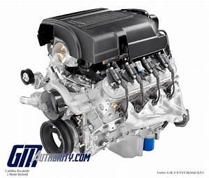 General Motors Engine Guide  Specs  Info