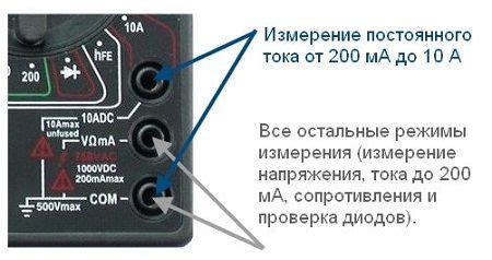 . нормативы численности электромонтеров по обслуживанию электрооборудования. база нпа
