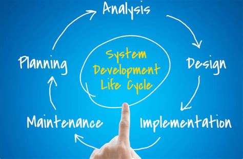 Systems Development, Acquisition, And Logistics