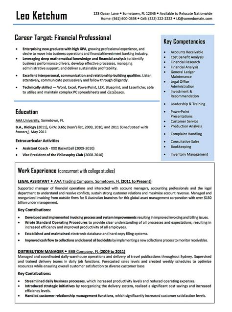 Entry Level Financial Analyst Resume Sles by Resume Exles Cv Sle Resume Templates Rso Resumes