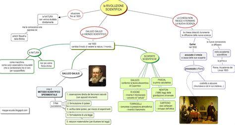 Saggio Breve Sull Illuminismo Italiano by Mappa Concettuale Rivoluzione Scientifica Mappa
