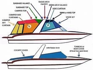 2004 Searay Sunsport Wiring Diagram