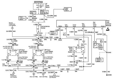 2001 Suburban Door Wiring Diagram by Repair Guides