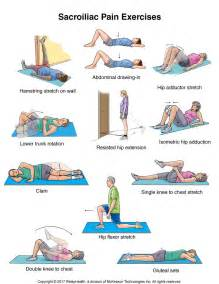 Sacroiliac Joint Pain Exercises