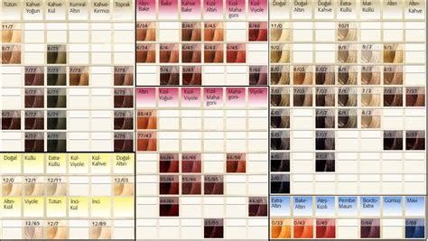 Color Chart Redken Wallpaper Wella Hair Picture To Pin On