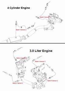 P2096 2010 Ford Fusion Post Catalyst Fuel Trim System Too