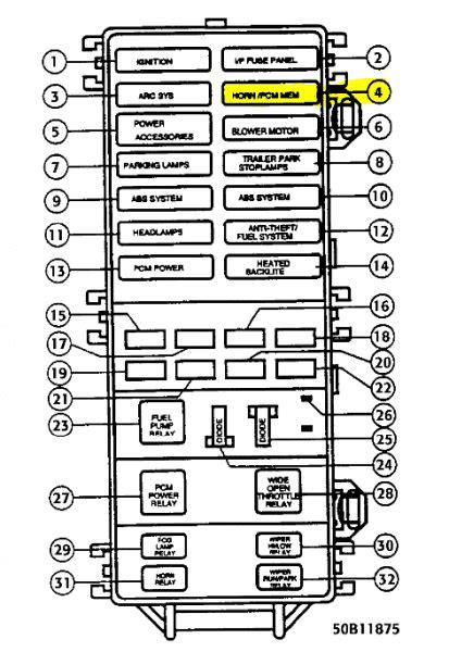 2000 Mazda Protege Fuse Box by 1996 Mazda B3000 Fuse Box Diagram