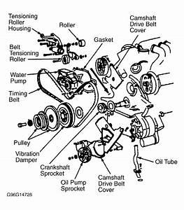 1990 Porsche 928 Serpentine Belt Routing And Timing Belt