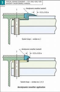 Figure 5  Typical Repair Diagram