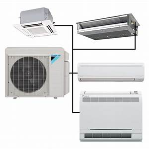 Daikin Custom Multi 2