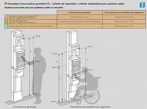 Dimension Tableau Electrique : tableau electrique norme hauteur monde de l 39 lectronique ~ Melissatoandfro.com Idées de Décoration