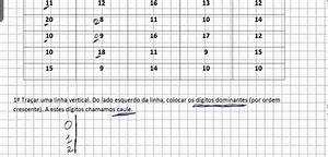 Constru U00e7 U00e3o Do Diagrama Caule Folhas