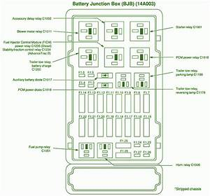 2001 Ford E 450 Fuse Block Diagram