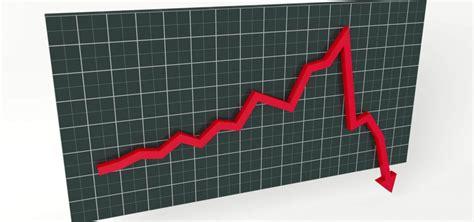 qcom stock chart nasdaqqcom warned   impending drop