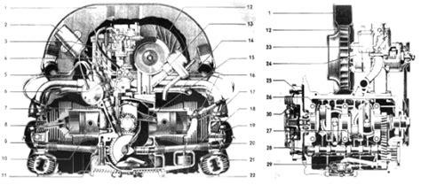 Engine Vacuum Diagram 1973 Vw Bu by Vw Engine Dimensions
