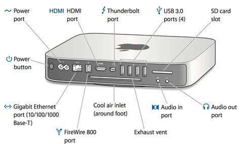 RAM SSD Upgrades Apple, mac mini late 2012 ) Mac mini Late 2012 RAM Replacement - iFixit Repair Guide