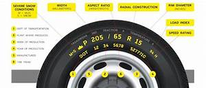 Tire Weight Ratings Explained