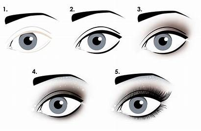 Eye Makeup Clipart Clip Eyes Eyeshadow Draw