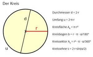 fläche vom kreis berechnen kreis berechnen matheretter