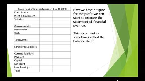 accounting  financial statements sole trader youtube