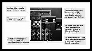 Wiring Audio Jacks And Plugs