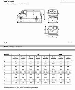 Fiat Ducato Dimensions Exterieures : cargo vans blog sk pbilsbloggen ~ Medecine-chirurgie-esthetiques.com Avis de Voitures