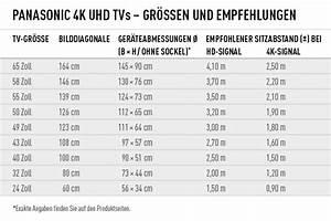 Zoll Fernseher Maße : sitzabstand im 4k zeitalter gelten alte faustregeln nicht ~ Orissabook.com Haus und Dekorationen