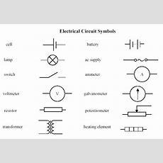 All Electric Symbols Science Electricity  9319565 Meritnationcom