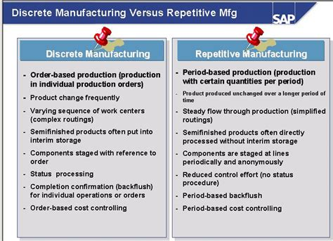 Product Modification Definition And Exle by Discrete Manufacturing Vs Repetitive Manufacturing Erp